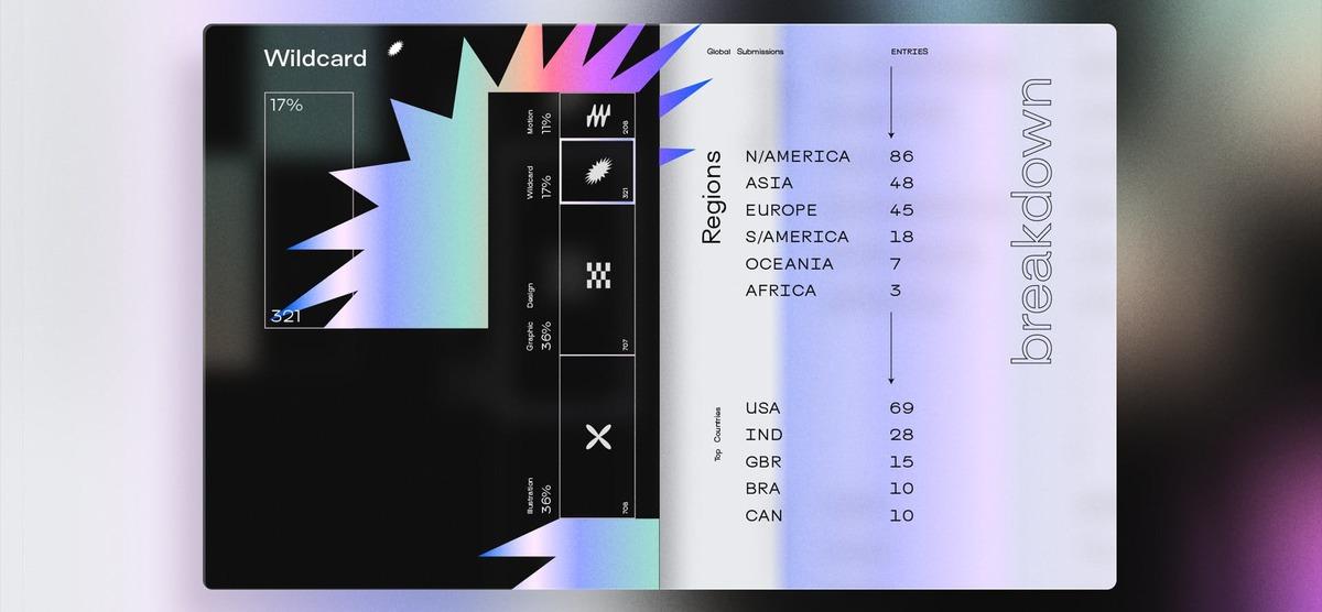 Adobe CoCreate: Max 2020